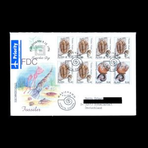 FDC of aland_1996_fdc_used